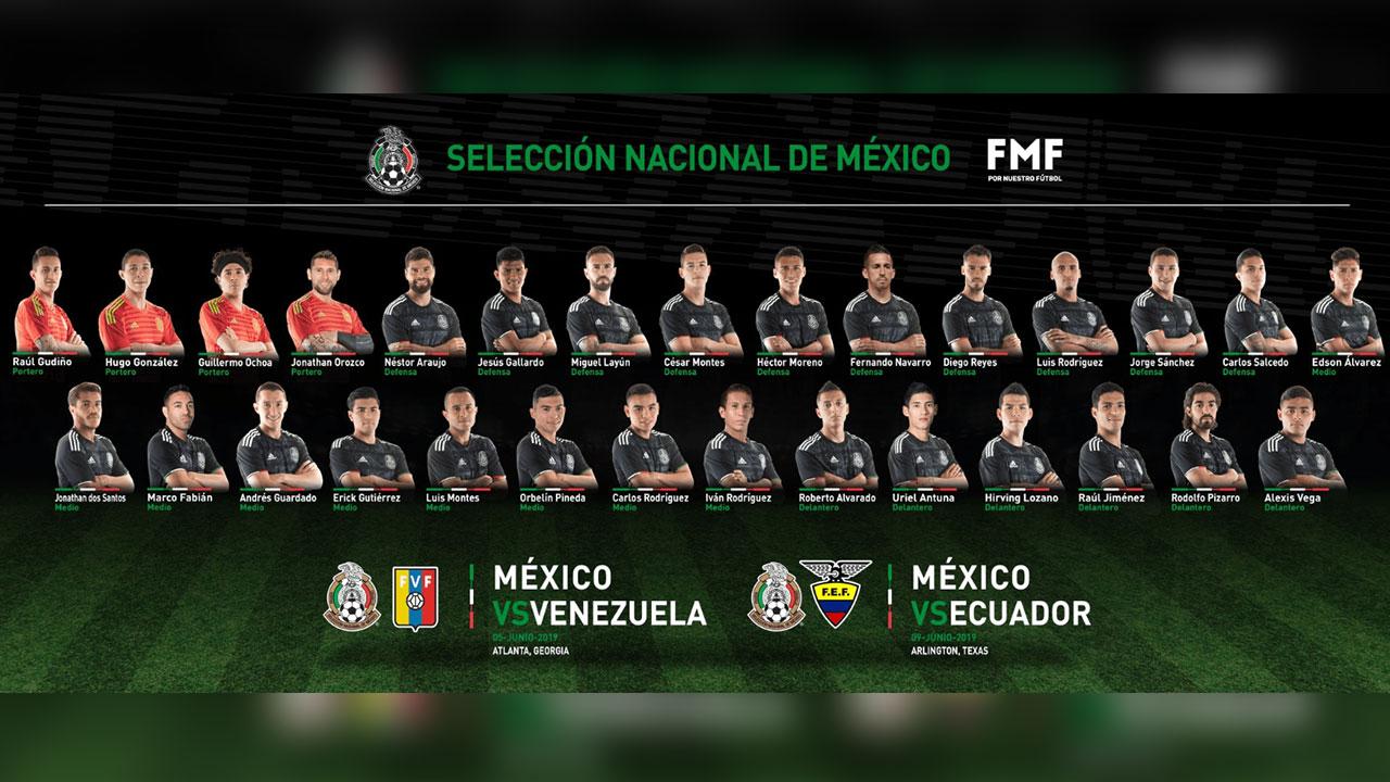"""Tata"" Martino anuncia convocatoria preliminar de México para la Copa Oro"