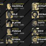 France Football busca al mejor equipo de la historia: centrocampistas ofensivos